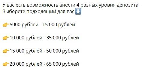 тарифы бота Shein